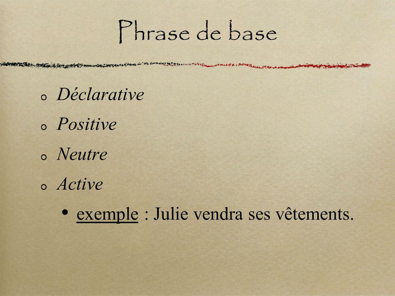 Phrase de base Déclarative Positive Neutre Active