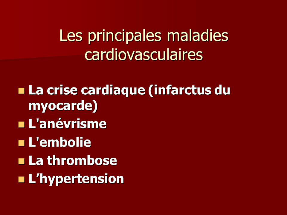 Les principales maladies cardiovasculaires