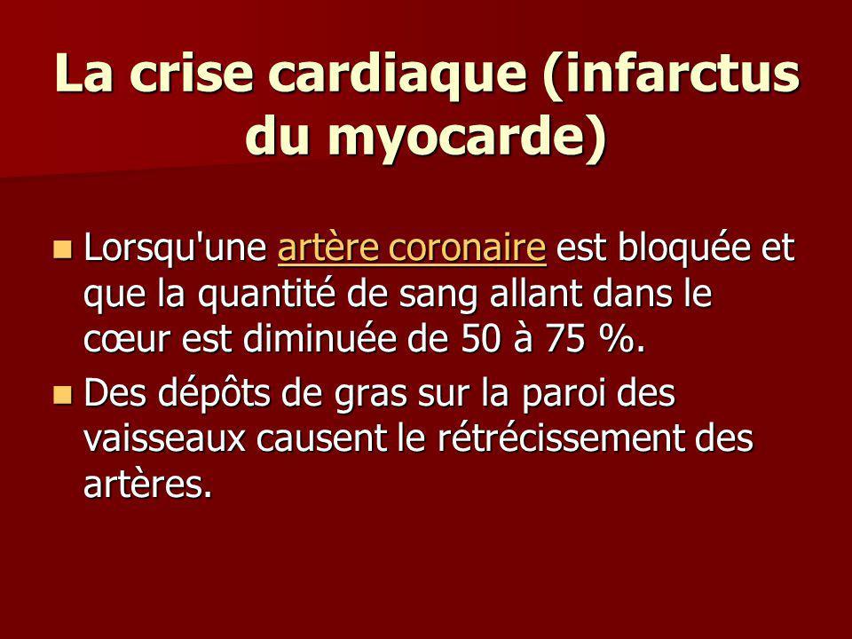 La crise cardiaque (infarctus du myocarde)
