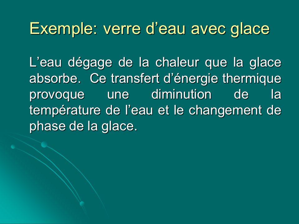Exemple: verre d'eau avec glace