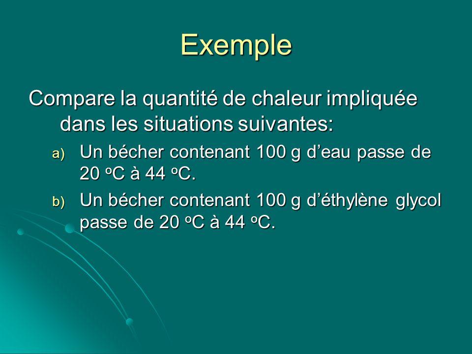 Exemple Compare la quantité de chaleur impliquée dans les situations suivantes: Un bécher contenant 100 g d'eau passe de 20 oC à 44 oC.