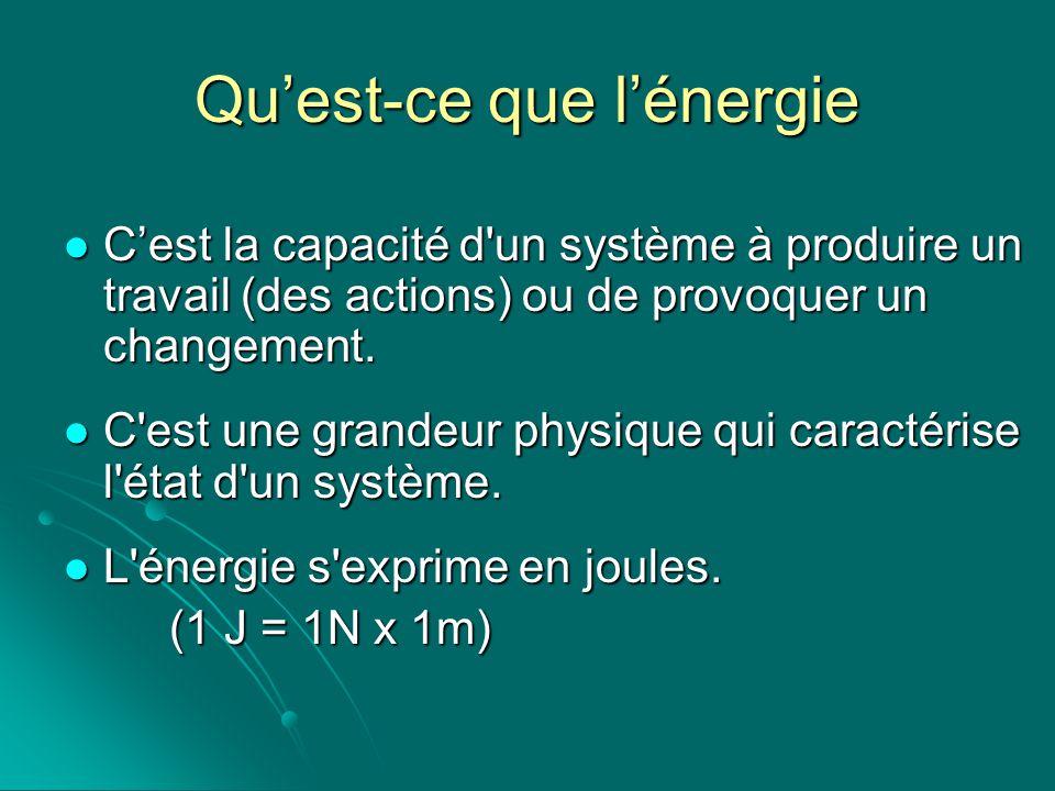 Qu'est-ce que l'énergie