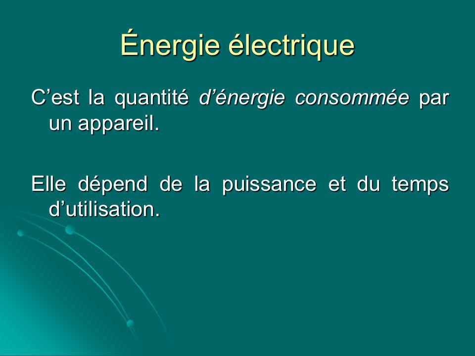 Énergie électrique C'est la quantité d'énergie consommée par un appareil.