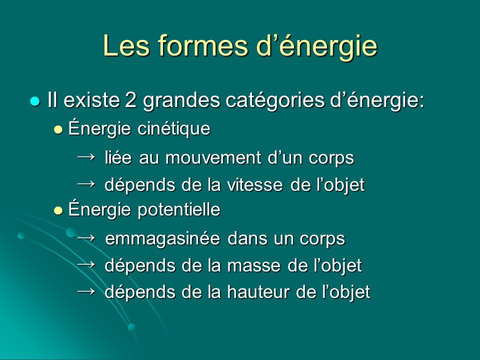 Les formes d'énergie Il existe 2 grandes catégories d'énergie: