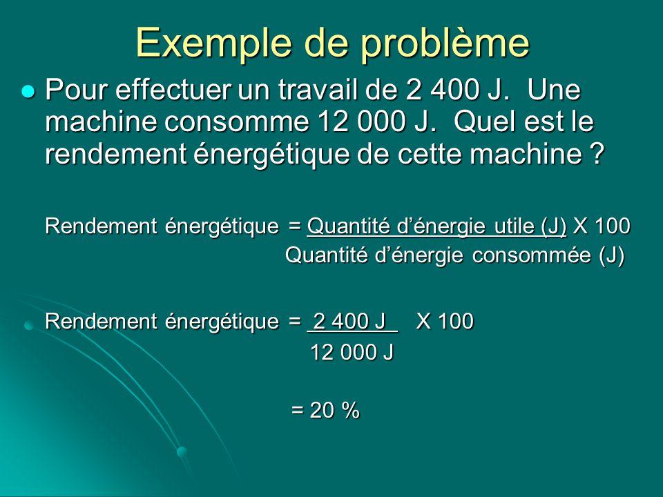 Exemple de problème Pour effectuer un travail de 2 400 J. Une machine consomme 12 000 J. Quel est le rendement énergétique de cette machine