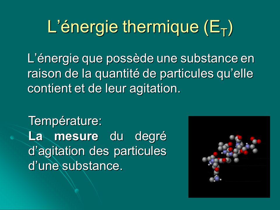 L'énergie thermique (ET)