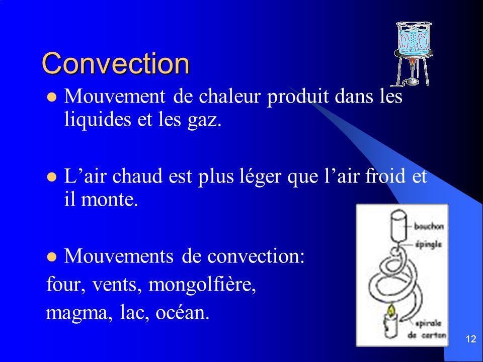 Convection Mouvement de chaleur produit dans les liquides et les gaz.