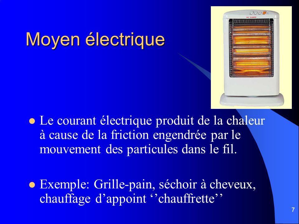 Moyen électrique Le courant électrique produit de la chaleur à cause de la friction engendrée par le mouvement des particules dans le fil.