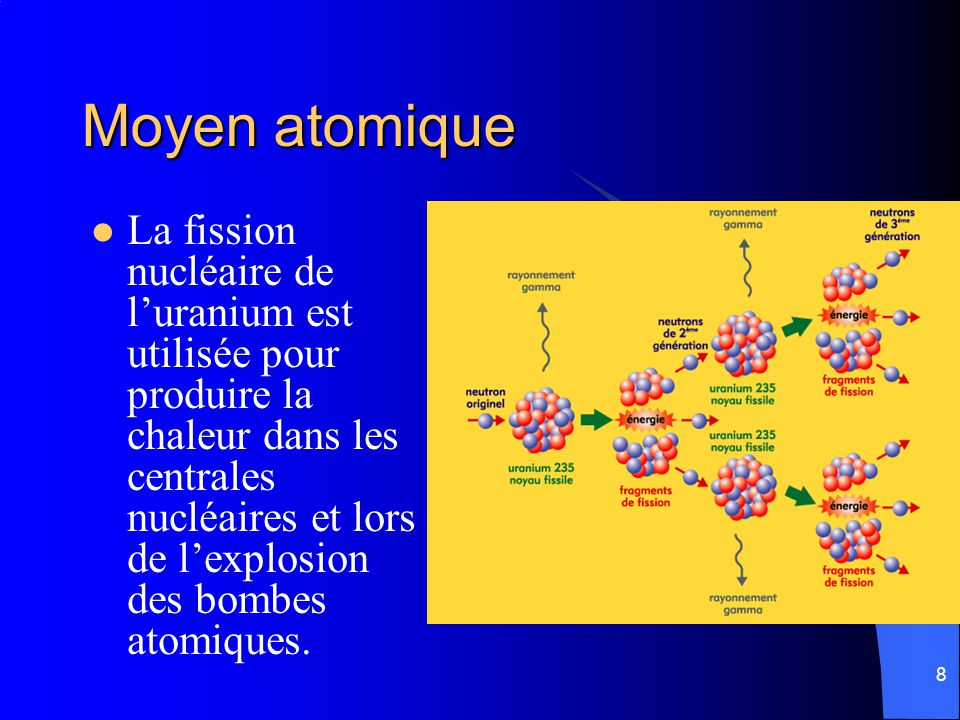 Moyen atomique