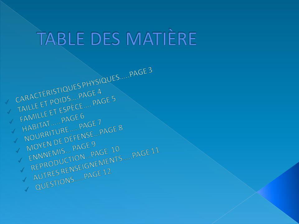 TABLE DES MATIÈRE CARACTÉRISTIQUES PHYSIQUES…..PAGE 3