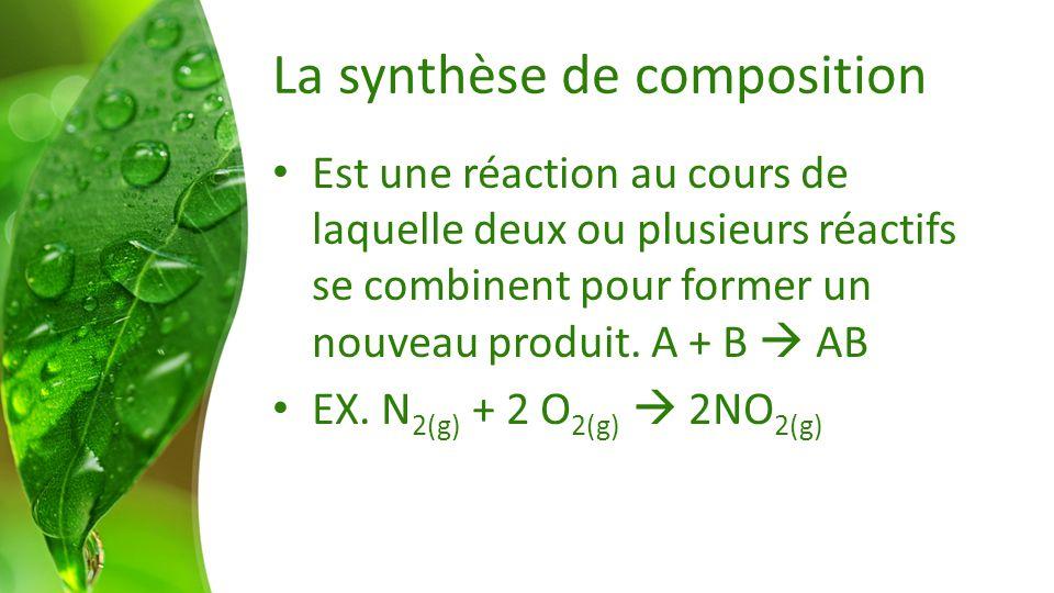 La synthèse de composition