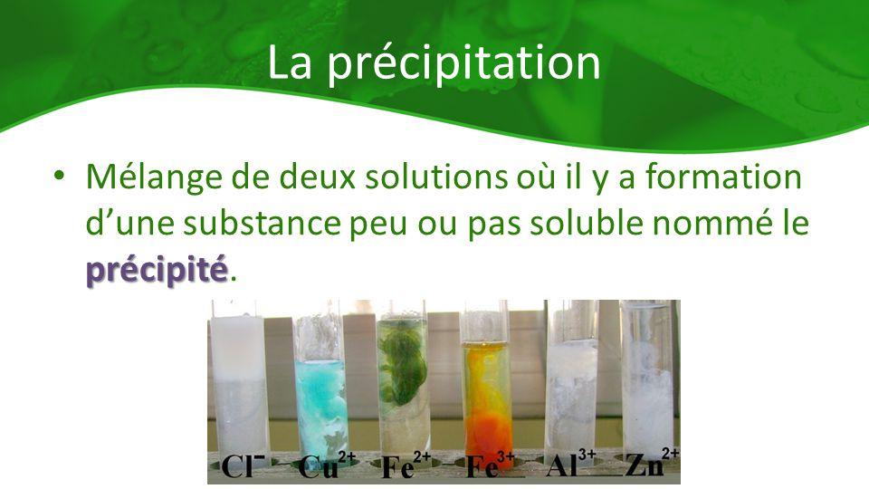 La précipitation Mélange de deux solutions où il y a formation d'une substance peu ou pas soluble nommé le précipité.