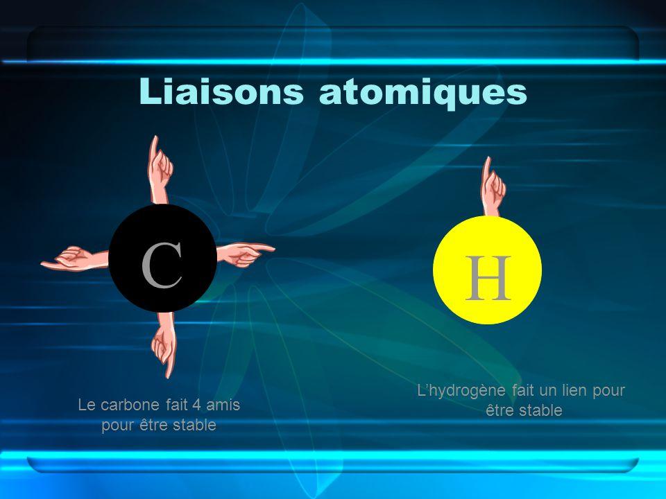 C H Liaisons atomiques L'hydrogène fait un lien pour être stable