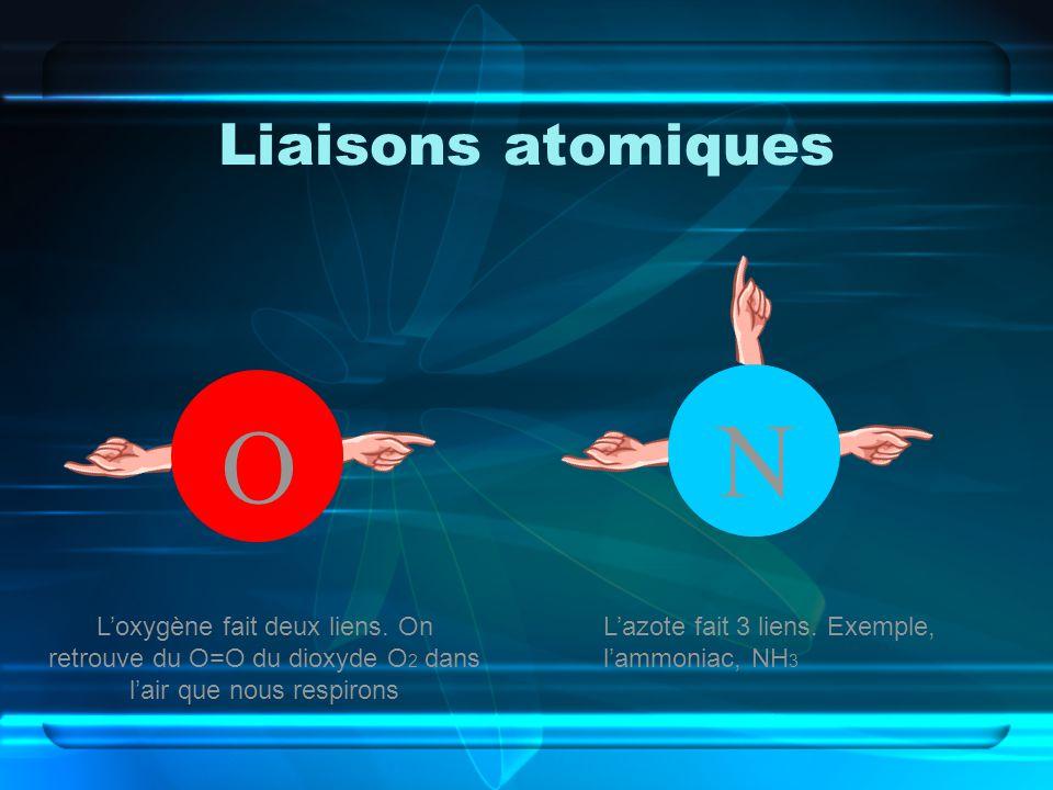 Liaisons atomiques N. O. L'oxygène fait deux liens. On retrouve du O=O du dioxyde O2 dans l'air que nous respirons.