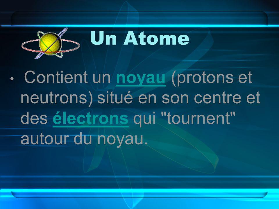 Un Atome Contient un noyau (protons et neutrons) situé en son centre et des électrons qui tournent autour du noyau.