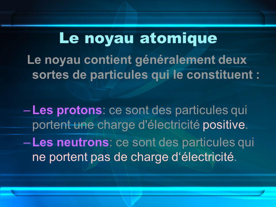 Le noyau atomique Le noyau contient généralement deux sortes de particules qui le constituent :