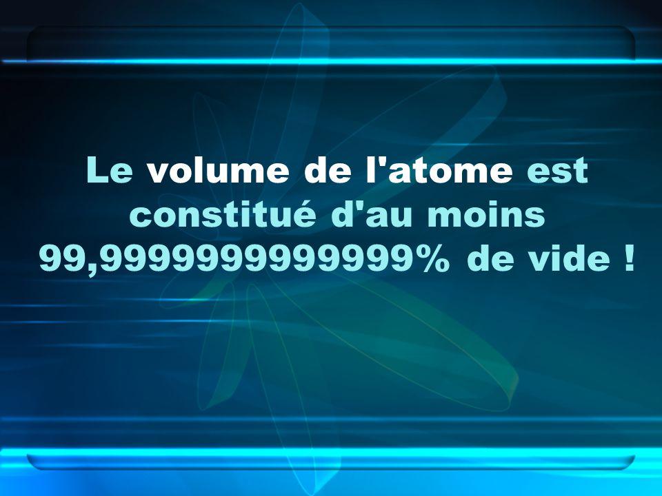 Le volume de l atome est constitué d au moins 99,9999999999999% de vide !