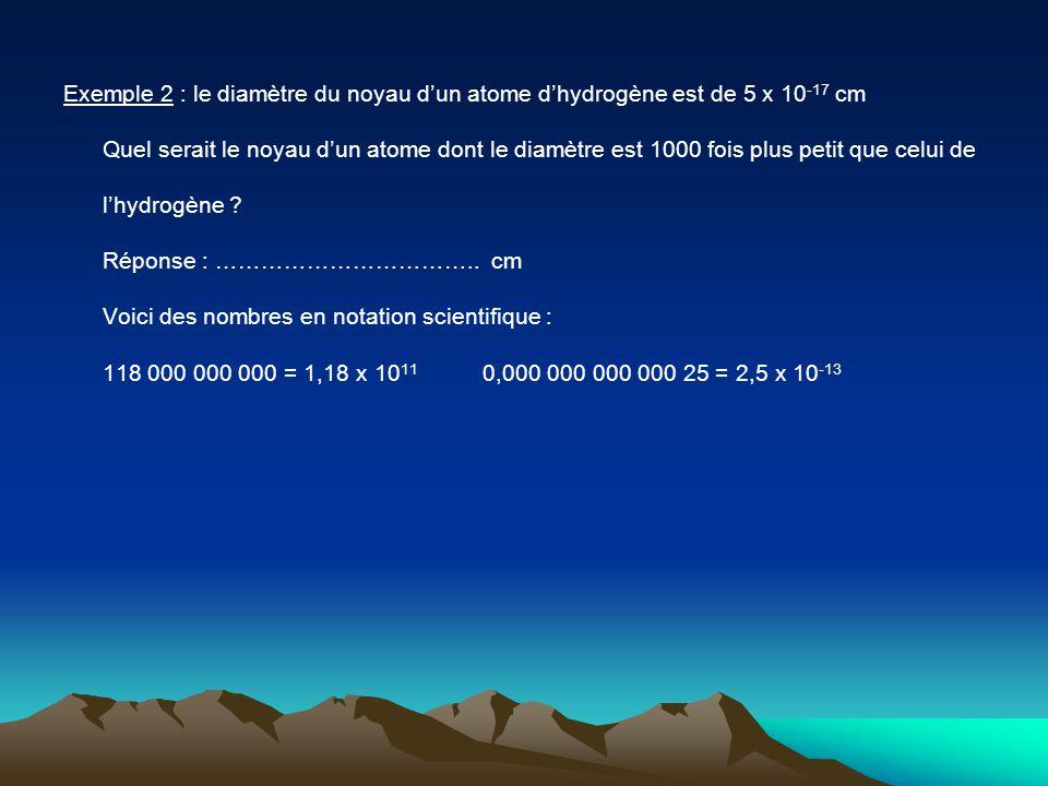 Exemple 2 : le diamètre du noyau d'un atome d'hydrogène est de 5 x 10-17 cm