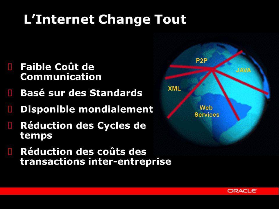 L'Internet Change Tout