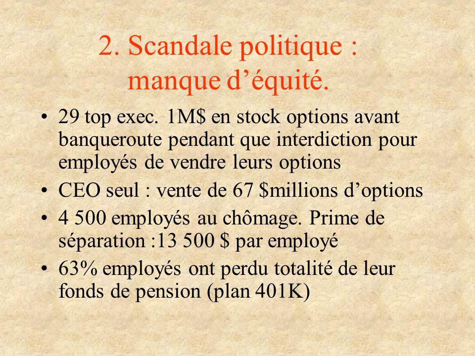 2. Scandale politique : manque d'équité.