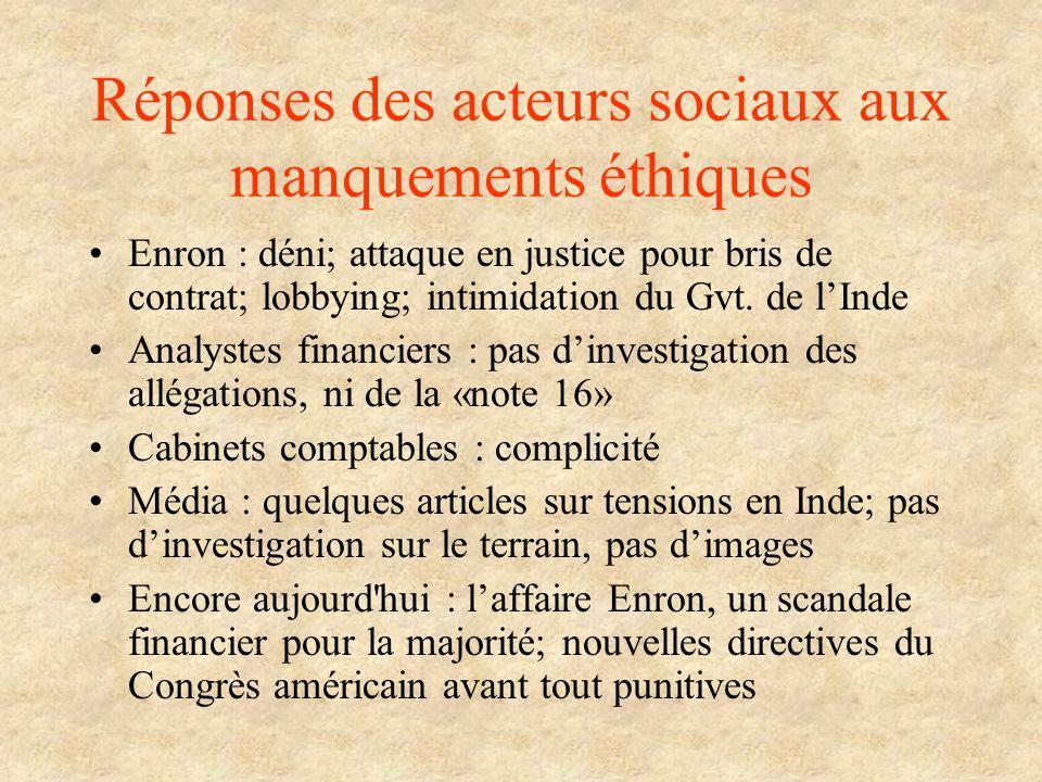 Réponses des acteurs sociaux aux manquements éthiques