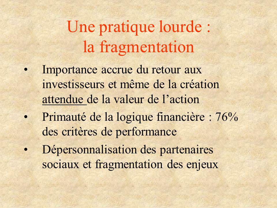 Une pratique lourde : la fragmentation