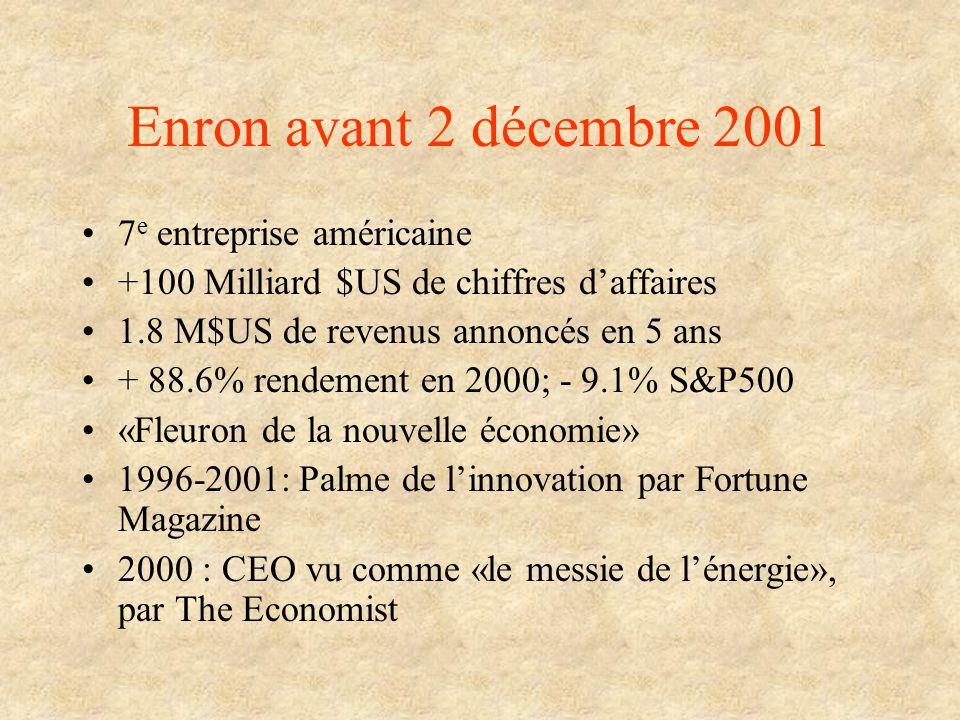 Enron avant 2 décembre 2001 7e entreprise américaine