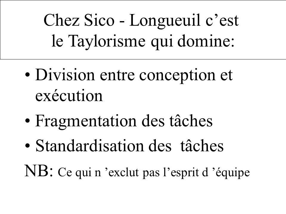 Chez Sico - Longueuil c'est le Taylorisme qui domine: