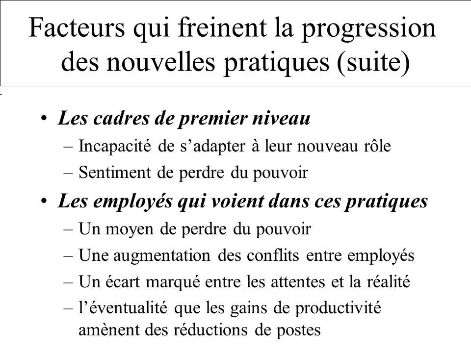 Facteurs qui freinent la progression des nouvelles pratiques (suite)
