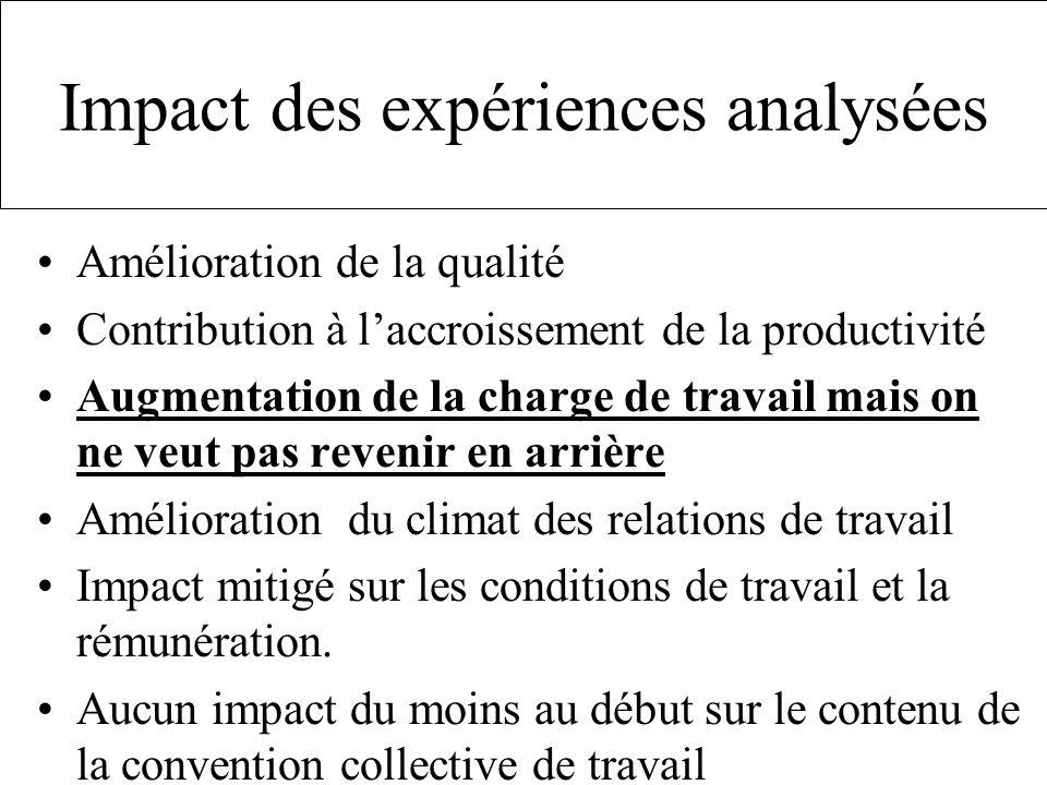 Impact des expériences analysées