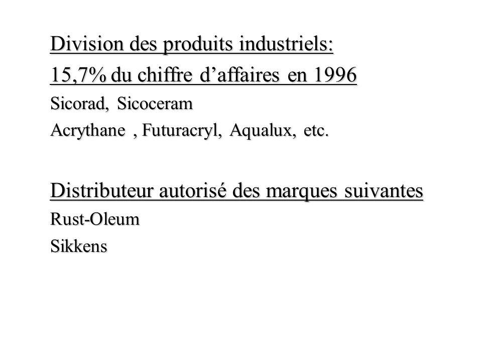 Division des produits industriels: 15,7% du chiffre d'affaires en 1996