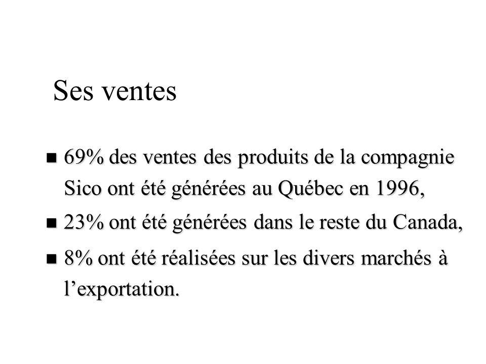 Ses ventes 69% des ventes des produits de la compagnie Sico ont été générées au Québec en 1996, 23% ont été générées dans le reste du Canada,