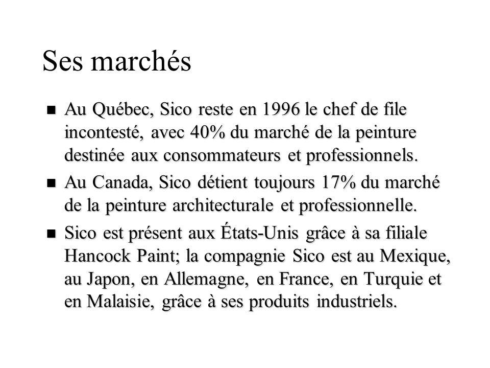Ses marchés Au Québec, Sico reste en 1996 le chef de file incontesté, avec 40% du marché de la peinture destinée aux consommateurs et professionnels.