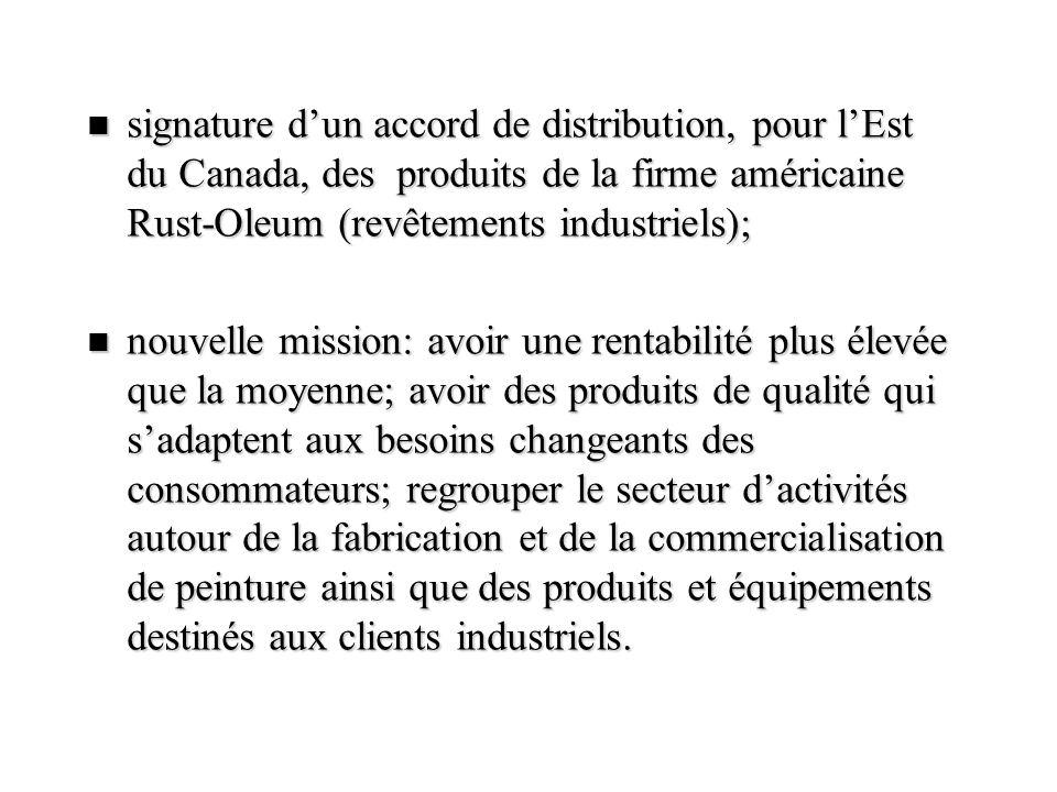 signature d'un accord de distribution, pour l'Est du Canada, des produits de la firme américaine Rust-Oleum (revêtements industriels);