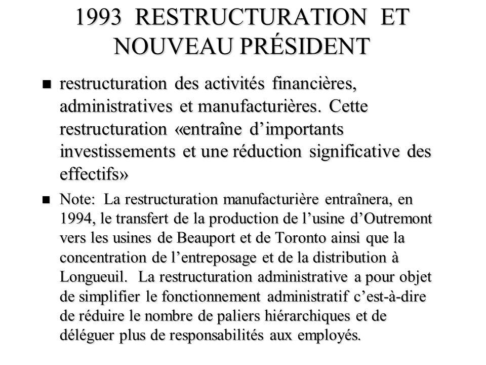 1993 RESTRUCTURATION ET NOUVEAU PRÉSIDENT