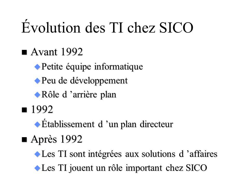 Évolution des TI chez SICO
