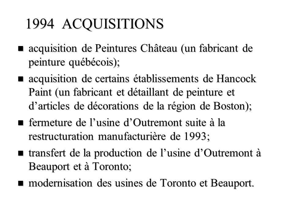 1994 ACQUISITIONS acquisition de Peintures Château (un fabricant de peinture québécois);