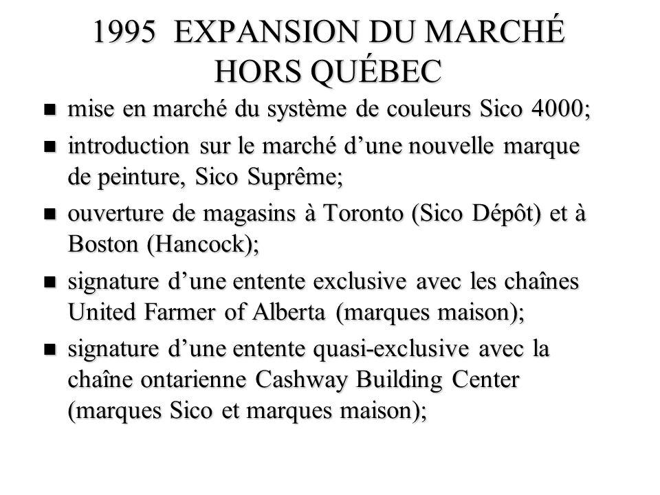 1995 EXPANSION DU MARCHÉ HORS QUÉBEC