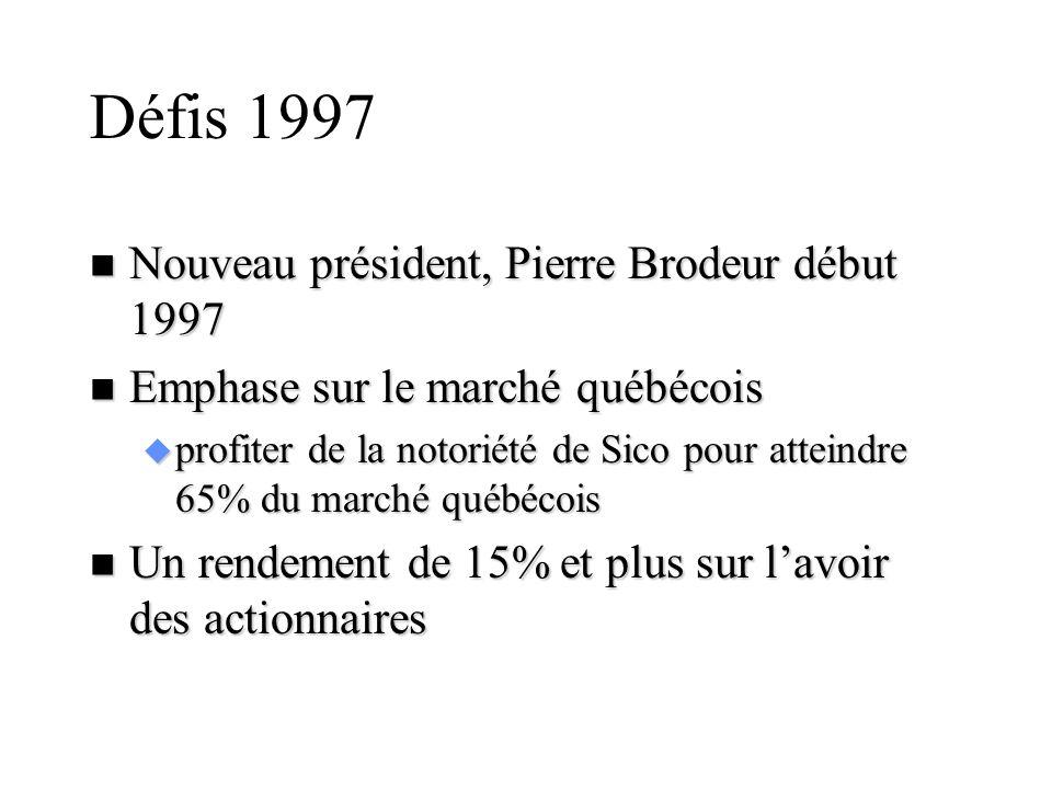 Défis 1997 Nouveau président, Pierre Brodeur début 1997