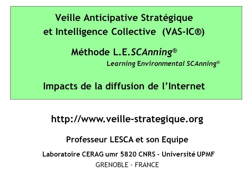 Veille Anticipative Stratégique et Intelligence Collective (VAS-IC®)