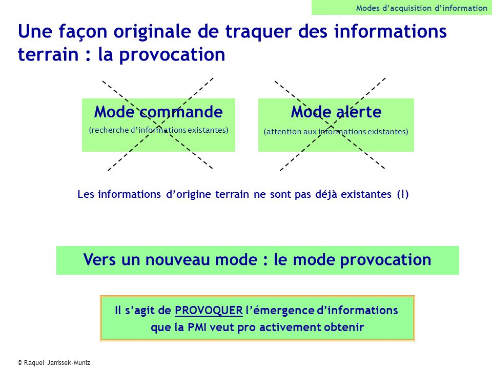 Modes d'acquisition d'information