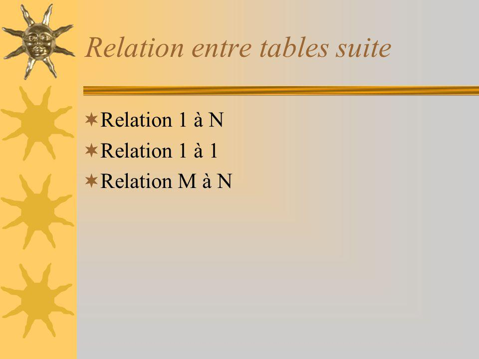 Relation entre tables suite