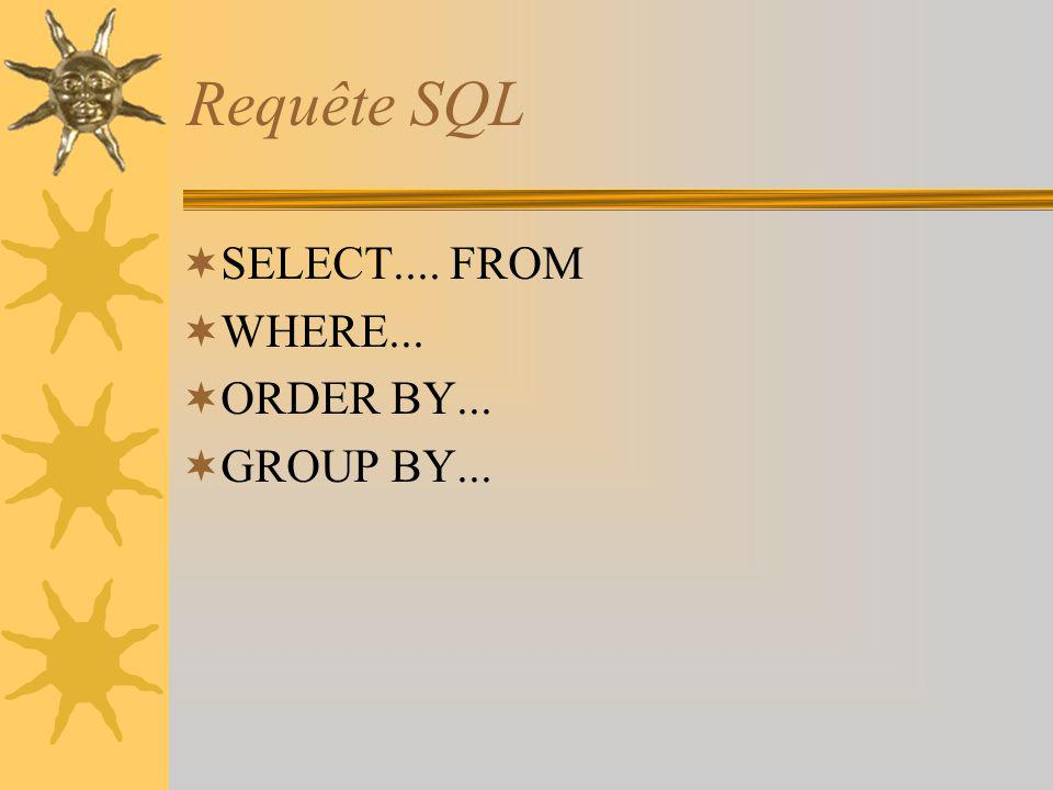 Requête SQL SELECT.... FROM WHERE... ORDER BY... GROUP BY...