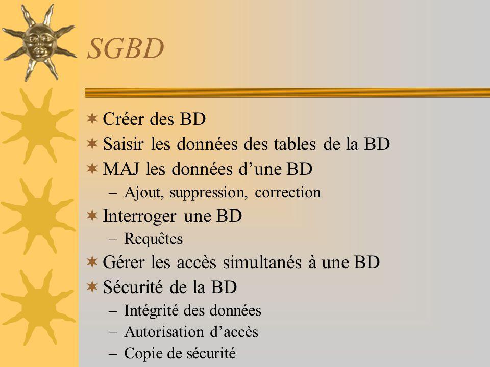 SGBD Créer des BD Saisir les données des tables de la BD