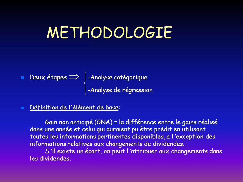 METHODOLOGIE Deux étapes  -Analyse catégorique -Analyse de régression