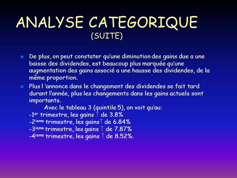 ANALYSE CATEGORIQUE (SUITE)
