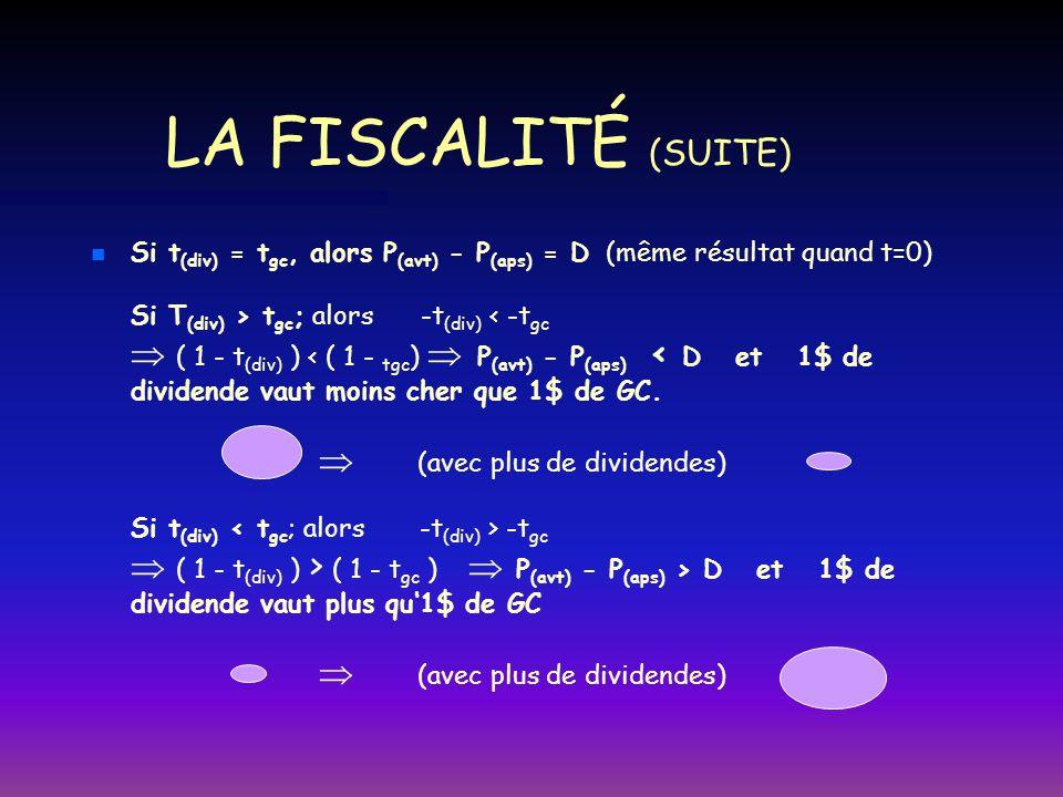 LA FISCALITÉ (SUITE)