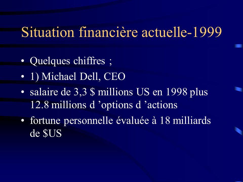 Situation financière actuelle-1999