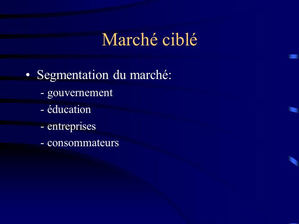 Marché ciblé Segmentation du marché: - gouvernement - éducation