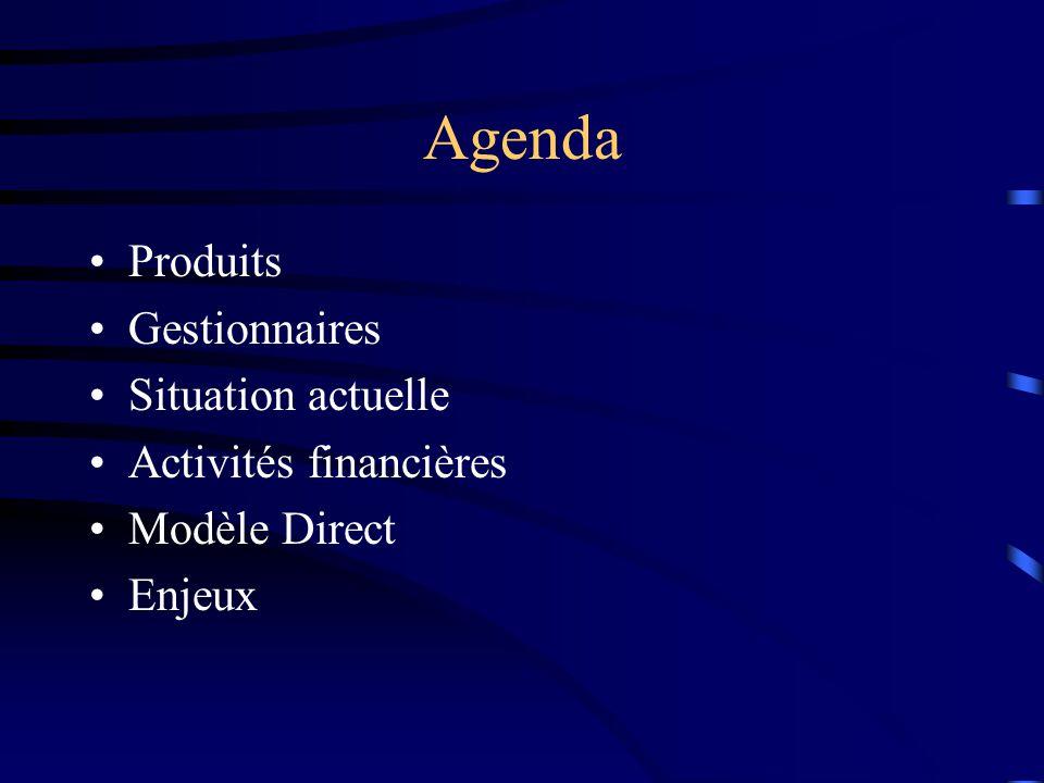 Agenda Produits Gestionnaires Situation actuelle Activités financières